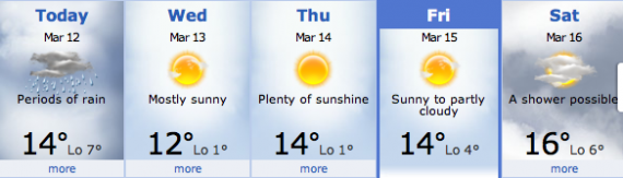 What is the weather like this week