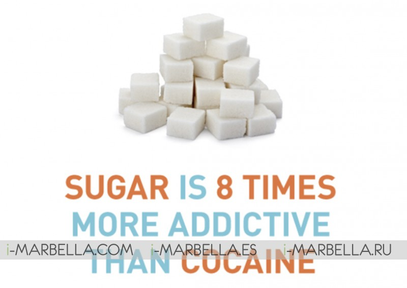 Why Is Sugar Bad For You? 2019